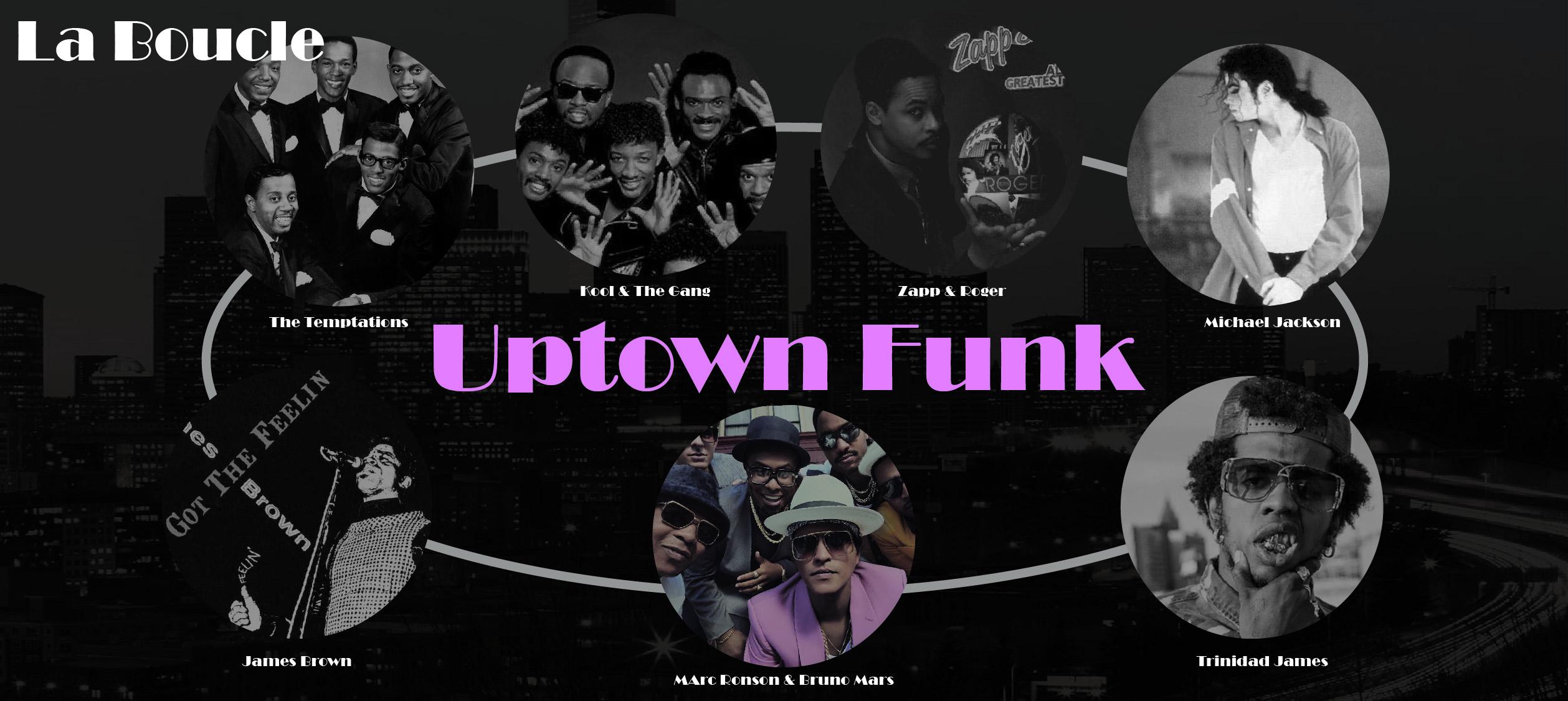 La Boucle Uptown Funk
